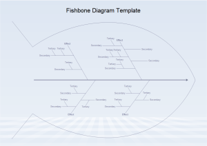 fishbone diagram word swm 32 wiring free templates for powerpoint pdf reading interest ishikawa force field analysis template