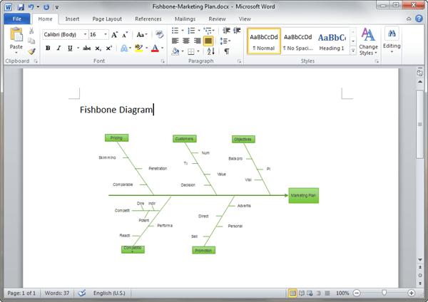 fishbone diagram word international prostar wiring templates for template