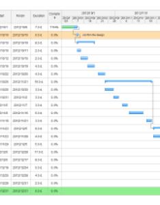 Edraw gantt chart template also free templates for word powerpoint pdf rh edrawsoft