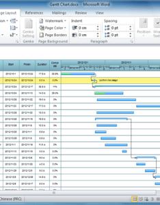 Word gantt chart template also templates for rh edrawsoft