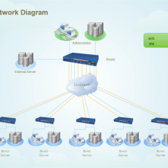 Sample Network Diagram Floor Plan 99 Ford Super Duty Trailer Wiring Hotel