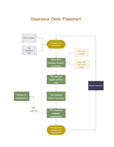 Download insurance claim flowchart templates in pdf format also examples and rh edrawsoft