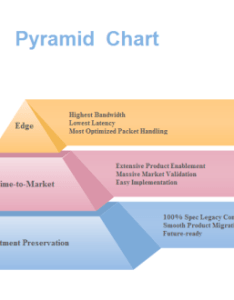 also investment pyramid chart examples and templates rh edrawsoft