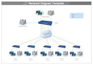 Network Diagram Templates  Perfect work diagram