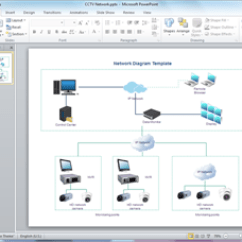 Microsoft Infrastructure Diagram Activity Shapes Network Templates - Perfect Free Download