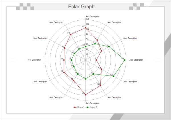 Polar Graph Examples