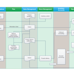 Schedule Network Diagram Project Management 110 Quad Wiring Free Flowchart Examples Download