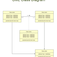 Class System Diagram 1970 Nova Wiring Manual Uml Solutions Examples Inventory Management