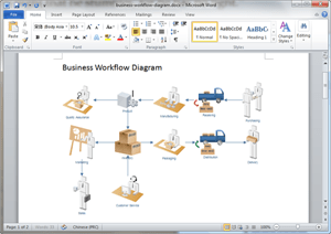 Exemples Gratuits De Flux De Travail Sous Word Powerpoint