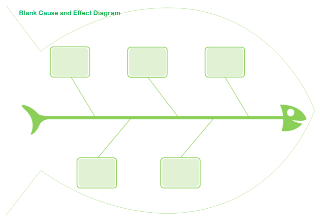 blank tree diagram graphic organizer 1996 acura integra alarm wiring cause effect free templates