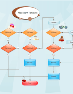 Description  free customizable blank flowchart template is provided to download and print quickly get head start when creating your own also templates rh edrawsoft