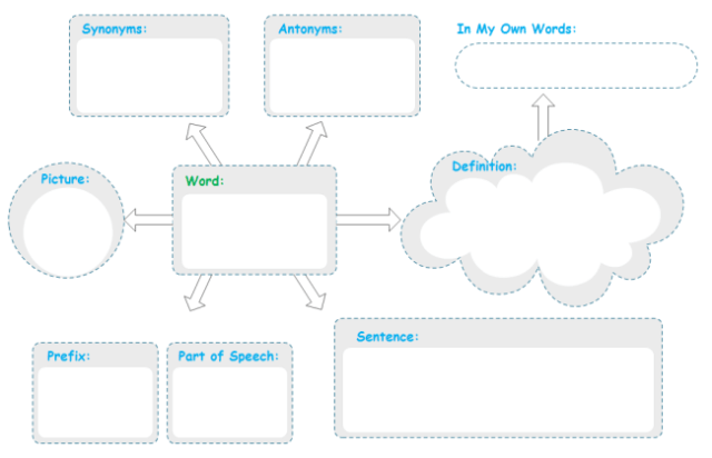 word with document map to pdf with bookmarks