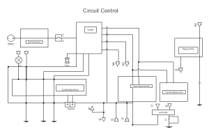 Circuit Control Diagram | Free Circuit Control Diagram Templates
