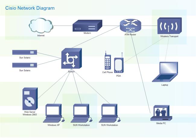 Home Network Diagram Wiring Diagrams Mashups Co