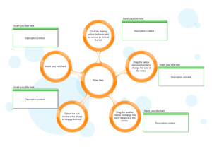 Cluster Diagram | Free Cluster Diagram Templates