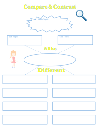 Compare Contrast Worksheet | Free Compare Contrast ...