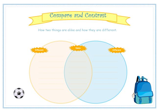 venn diagram graphic organizer guitar wiring 2 humbucker 1 volume tone organizers free templates compare contrast