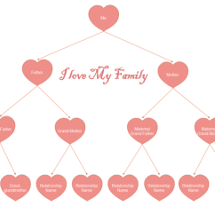 Blank Tree Diagram Graphic Organizer Fischer Tropsch Process Flow Free Examples Download