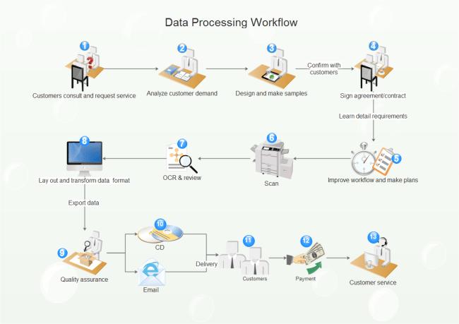 sharepoint flow diagram blank venn free work examples
