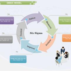 Blank Tree Diagram Graphic Organizer 4 Way Trailer Connector Wiring Dmaic Model | Free Templates
