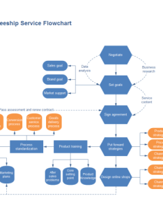 commerce flowchart also free templates rh edrawsoft