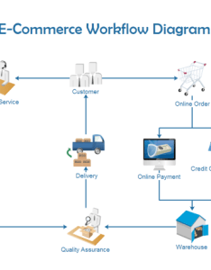 commerce workflow also free templates rh edrawsoft