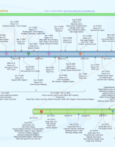Project timeline example also examples free templates available rh edrawsoft