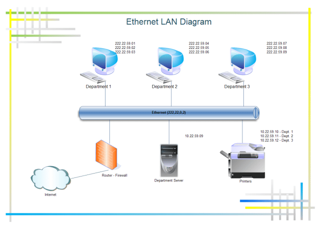 Ethernet LAN Diagram Free Ethernet LAN Diagram Templates