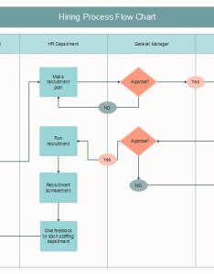 also free hiring process flow chart templates rh edrawsoft