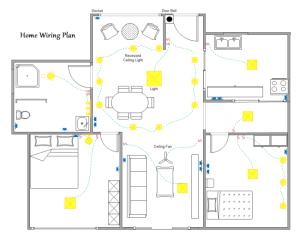 Home Wiring Plan | Free Home Wiring Plan Templates