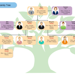Blank Tree Diagram Graphic Organizer Physical Network Topology Free Examples Download Example Of Diagrams