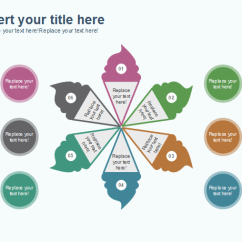 Flower Diagram Career Troy Bilt Mower Parts Diagrams Free Circular Examples Download