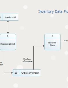 also inventory data flow model free templates rh edrawsoft