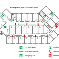 Example Of Fire Exit Diagram Home Theater Wiring Diagrams Supermarket Escape Plan Examples And Templates Kindergarten