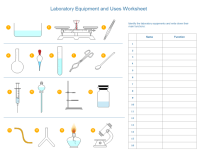 Lab Equipment Uses Worksheet | Free Lab Equipment Uses ...