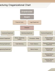 Manufacturing org chart also free templates rh edrawsoft