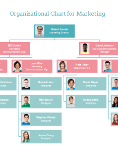 Organizational chart for matkrting also all you need to know rh edrawsoft