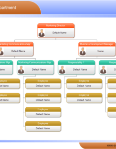 also top benefits to use organizational chart rh edrawsoft
