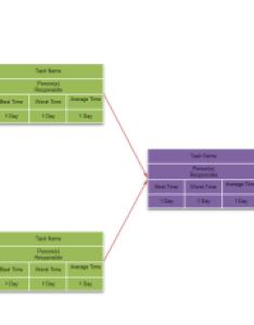 also pert chart template free templates rh edrawsoft