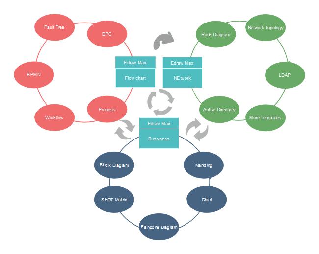 Relationship Diagram Free Relationship Diagram Templates