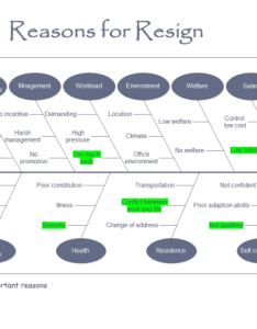 Resign fishbone diagram also cause and effect reasons for rh edrawsoft
