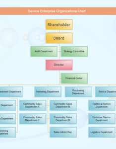 Free download organizational chart software and view all examples also top benefits to use rh edrawsoft