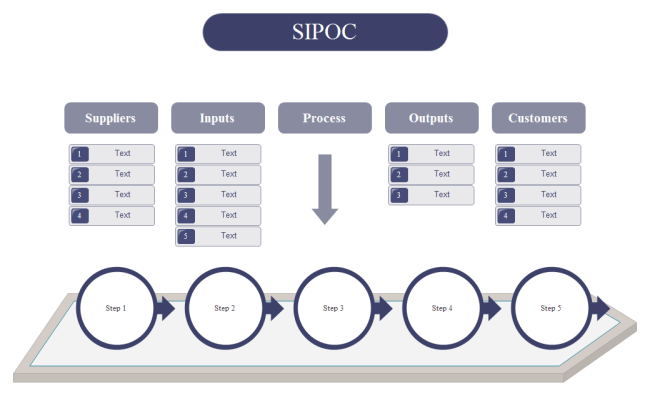 example sipoc diagram template wiring diagrams are usually found where different templates for diversified design