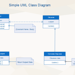 Class Diagram For Library Management System In Uml Home Circuit Breaker Box Diagrams Systems