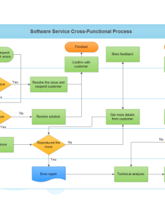Software service cross functional process also flowchart symbols rh edrawsoft