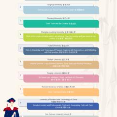 Blank Tree Diagram Graphic Organizer Jellyfish Digestive System Top10 Universities List | Free Templates