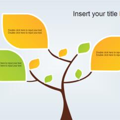 Blank Tree Diagram Graphic Organizer Porsche 944 Relay Leaves Powerpoint | Free Templates
