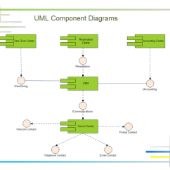 Sequence Diagram For Hotel Reservation System 6 Volt To 12 Conversion Wiring Example Of Software Diagrams