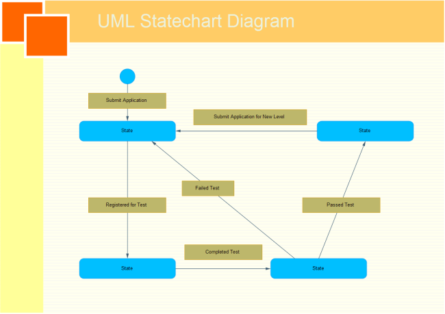 visio sequence diagram library 2001 saab 9 3 stereo wiring uml statechart | free templates