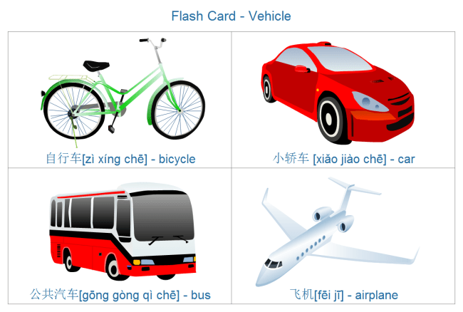 Flash Card Examples Learn English And Chinese Visually